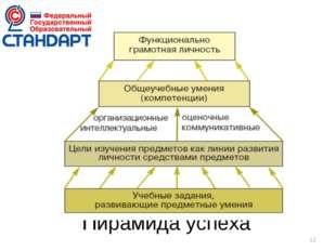 Пирамида успеха *