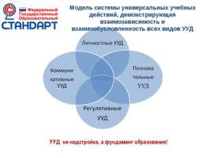 УУД не надстройка, а фундамент образования! Модель системы универсальных учеб