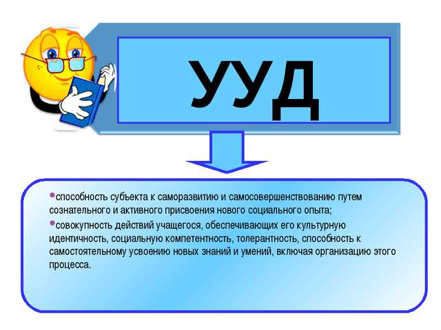 способность субъекта к саморазвитию и самосовершенствованию путем сознательно...