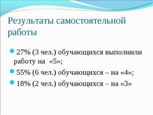 Результаты самостоятельной работы 27% (3 чел.) обучающихся выполнили работу н