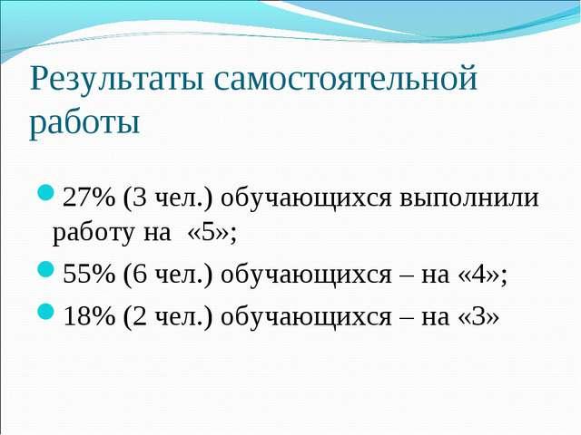 Результаты самостоятельной работы 27% (3 чел.) обучающихся выполнили работу н...