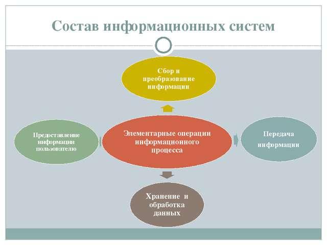 Состав информационных систем