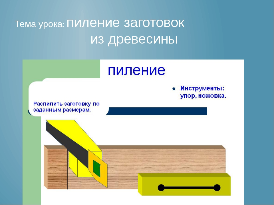 Тема урока: пиление заготовок из древесины