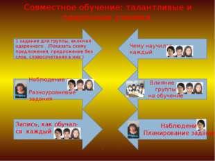 Совместное обучение: талантливые и одаренные ученики 1 задание для группы, вк