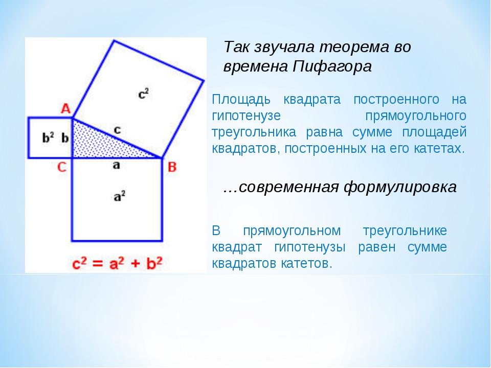 Так звучала теорема во времена Пифагора Площадь квадрата построенного на гипо...