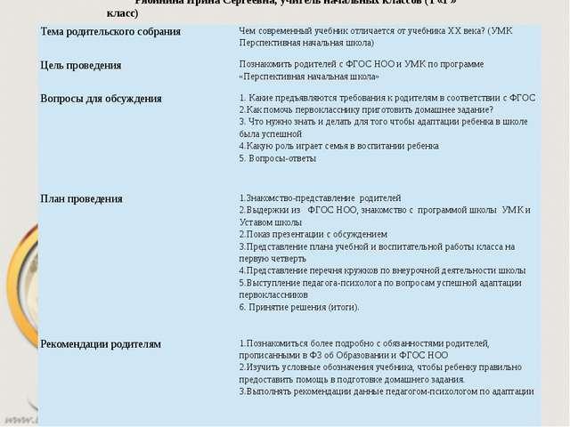 Рябинина Ирина Сергеевна, учитель начальных классов (1 «Г» класс) Тема родите...