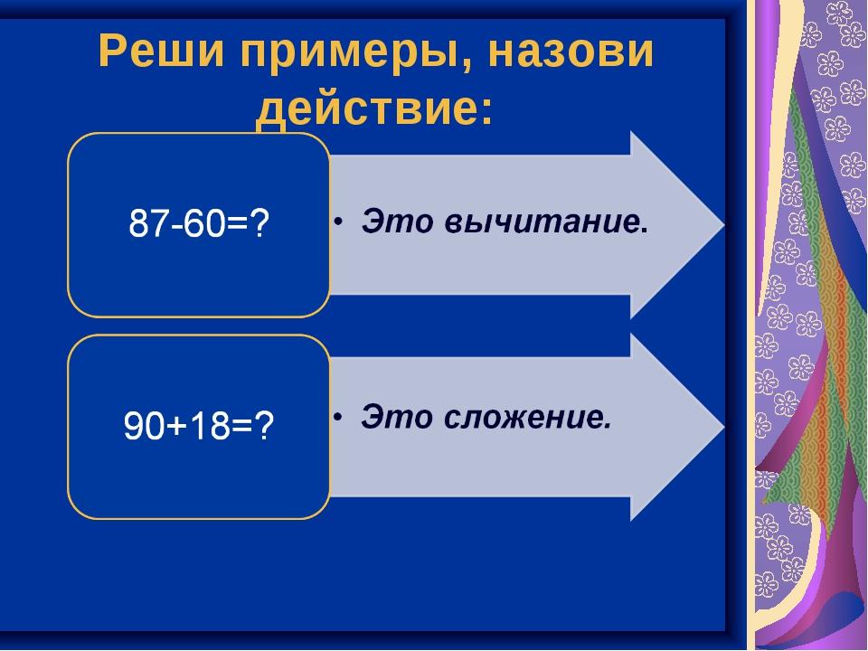 Реши примеры, назови действие: