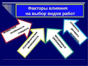 психофизические возможности сложность речевого материала программные требова