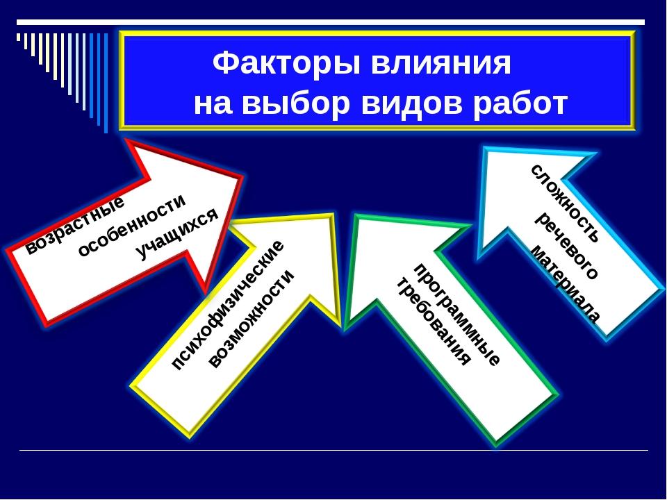 психофизические возможности сложность речевого материала программные требова...
