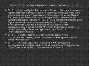2012 г. – I место Кубах Екатерина и II место Ожеред Елизавета в городском эта