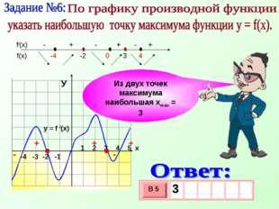 -4 -3 -2 -1 1 2 3 4 5 х y = f /(x) + + + - - - Из двух точек максимума наибо