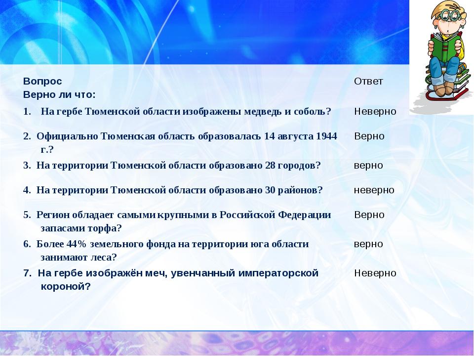 Вопрос Верно ли что:Ответ На гербе Тюменской области изображены медведь и со...