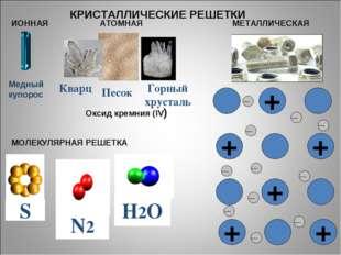Оксид кремния (IV) Песок Кварц Горный хрусталь АТОМНАЯ МОЛЕКУЛЯРНАЯ РЕШЕТКА +