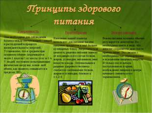 Умеренность Она необходима для соблюдения баланса между поступающей с пищей и