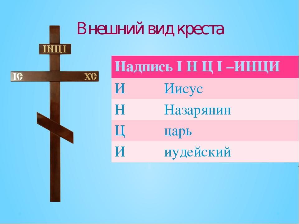 Внешний вид креста НадписьI Н ЦI –ИНЦИ И Иисус Н Назарянин Ц царь И иудейский