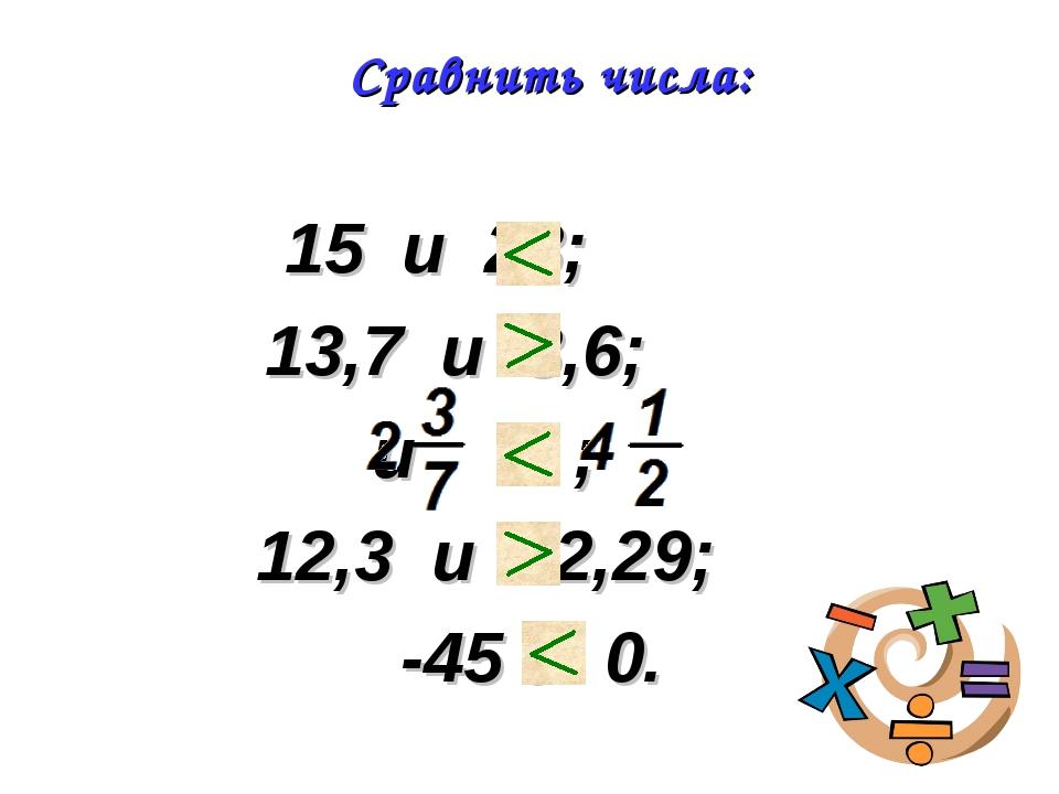 15 и 28; 13,7 и 8,6; и ; 12,3 и 12,29; -45 и 0. Сравнить числа: