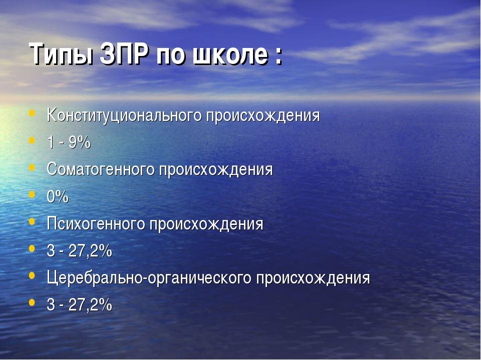 Типы ЗПР по школе : Конституционального происхождения 1 - 9% Соматогенного пр...