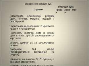 Определение ведущей руки Задания  Ведущая рука ПраваяЛеваяОбе Нарисоват