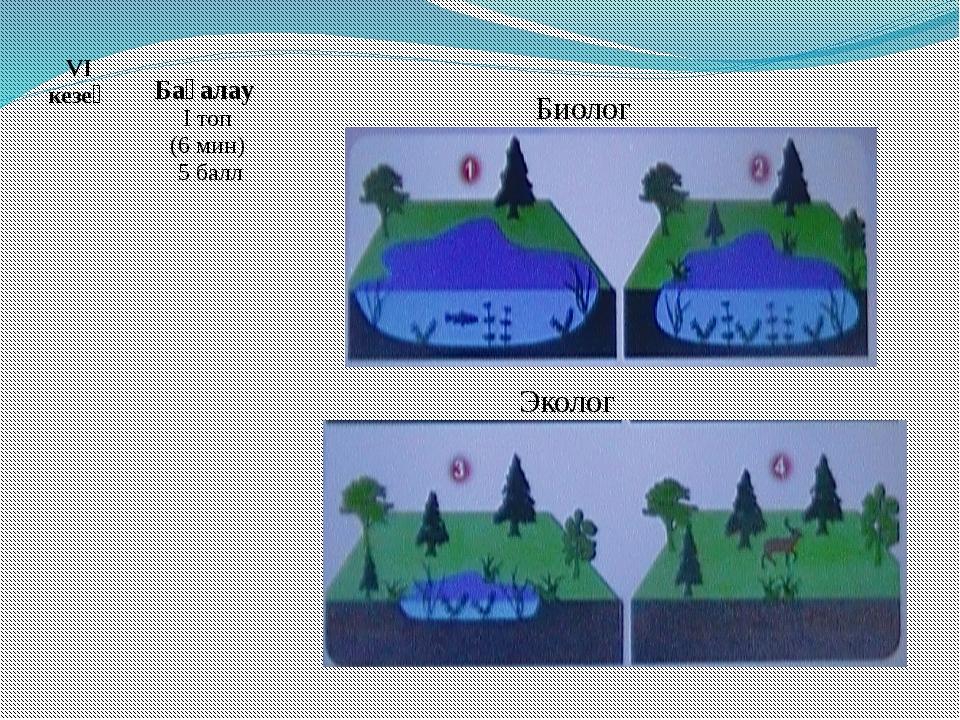 Биолог Эколог VIкезең Бағалау І топ (6 мин) 5 балл