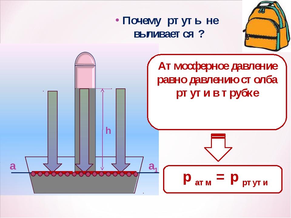 а h а1 Почему ртуть не выливается ? Атмосферное давление равно давлению столб...