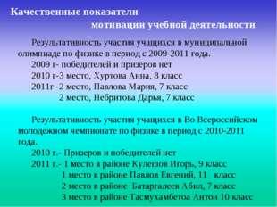 Результативность участия учащихся в муниципальной олимпиаде по физике в пери