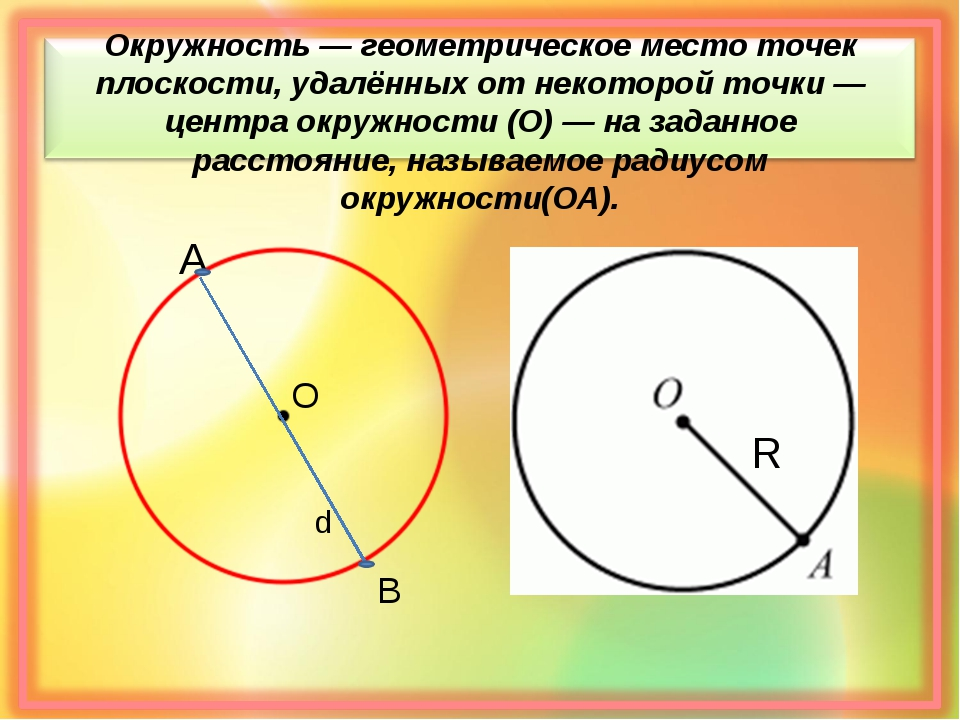 Окружность — геометрическое место точек плоскости, удалённых от некоторой точ...