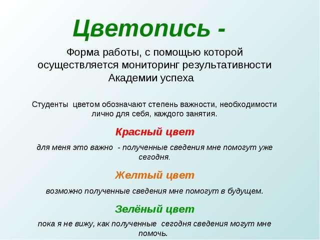 Форма работы, с помощью которой осуществляется мониторинг результативности А...