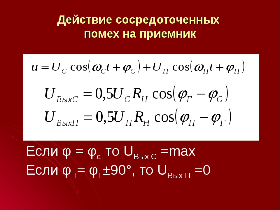 Действие сосредоточенных помех на приемник Если φГ= φс, то UВых С =max Если φ...