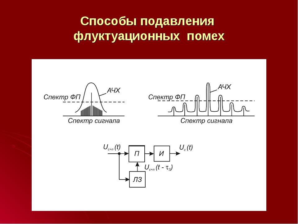 Способы подавления флуктуационных помех