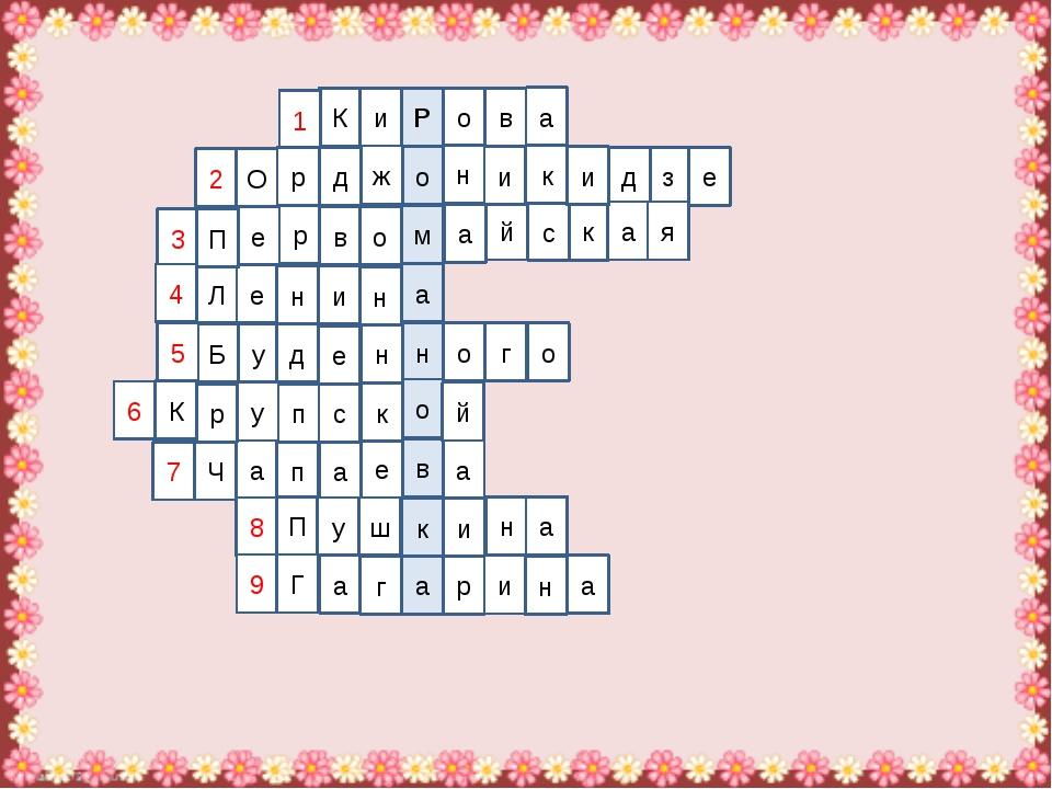 Р о м а н о в к а и К 1 р е з д 2 О а в о а п а е а 8 П у ш и н а а н и р 9 Г...