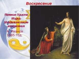 А. Иванов (1835) Воскресение Христа Явление Христа Марии Магдалине после вос