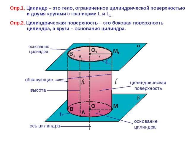Опр.1. Цилиндр – это тело, ограниченное цилиндрической поверхностью и двумя к...