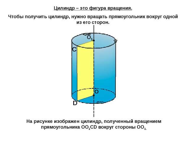 С D Цилиндр – это фигура вращения. Чтобы получить цилиндр, нужно вращать прям...