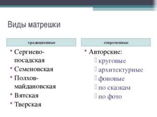 Виды матрешки традиционные современные Сергиево-посадская Семеновская Полхов-