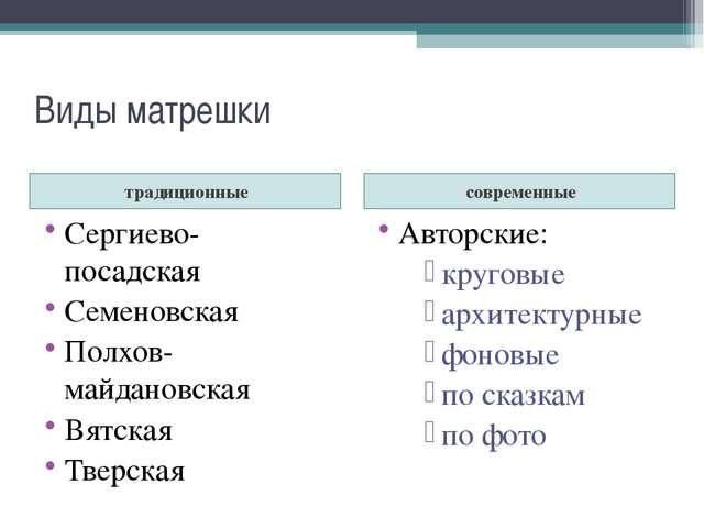 Виды матрешки традиционные современные Сергиево-посадская Семеновская Полхов-...