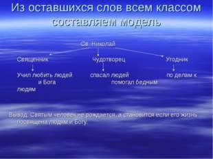 Из оставшихся слов всем классом составляем модель Св. Николай Священник Чудот