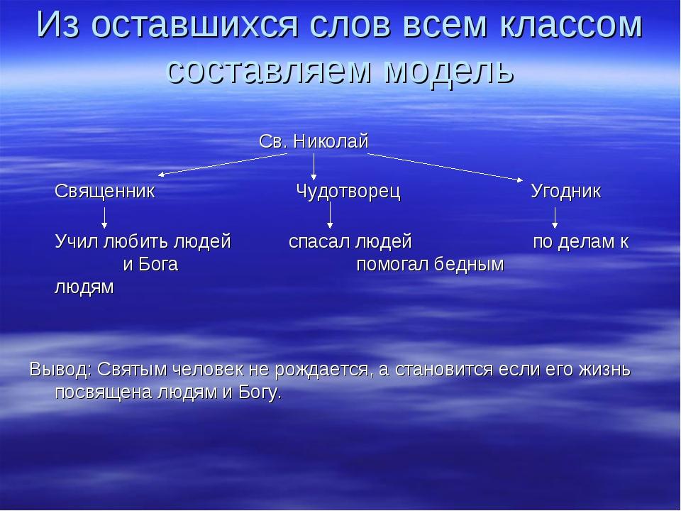 Из оставшихся слов всем классом составляем модель Св. Николай Священник Чудот...