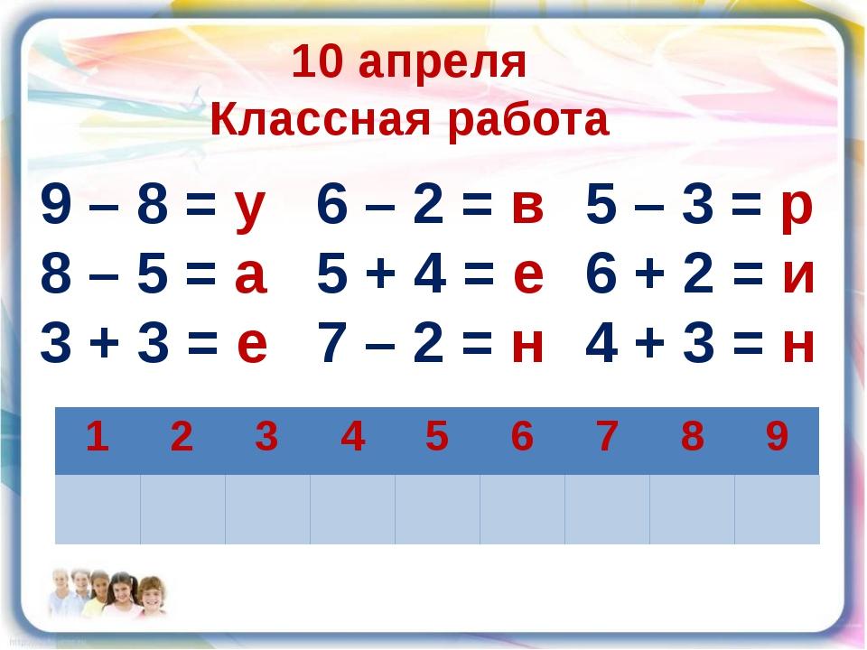 10 апреля Классная работа 9 – 8 = у 8 – 5 = а 3 + 3 = е 6 – 2 = в 5 + 4 = е...