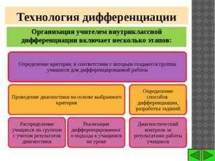 Организация учителем внутриклассной дифференциации включает несколько этапов: