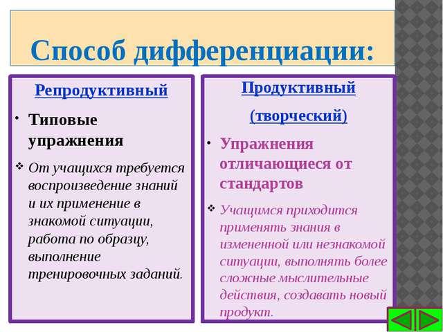 Способ дифференциации: Репродуктивный Типовые упражнения От учащихся требуетс...