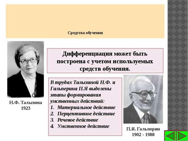 Средства обучения Н.Ф. Талызина 1923 П.Я. Гальперин 1902 - 1988 Дифференциац...