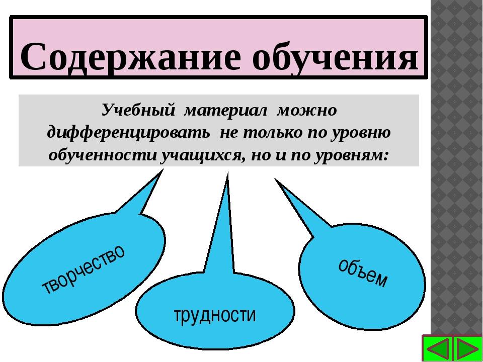 Содержание обучения Учебный материал можно дифференцировать не только по уров...
