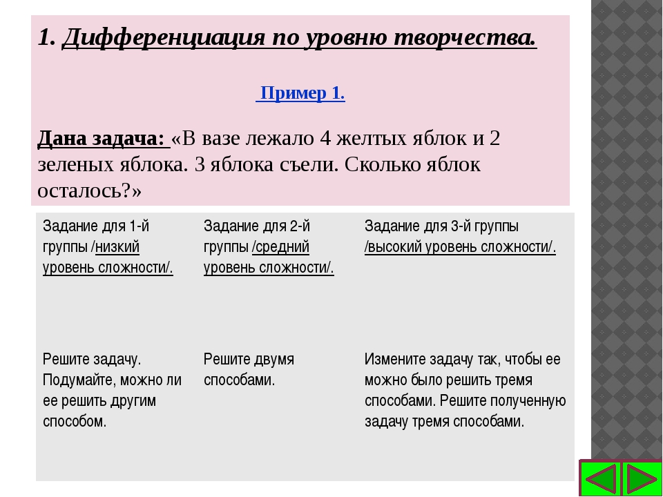 1. Дифференциация по уровню творчества. Пример 1. Дана задача: «В вазе лежало...