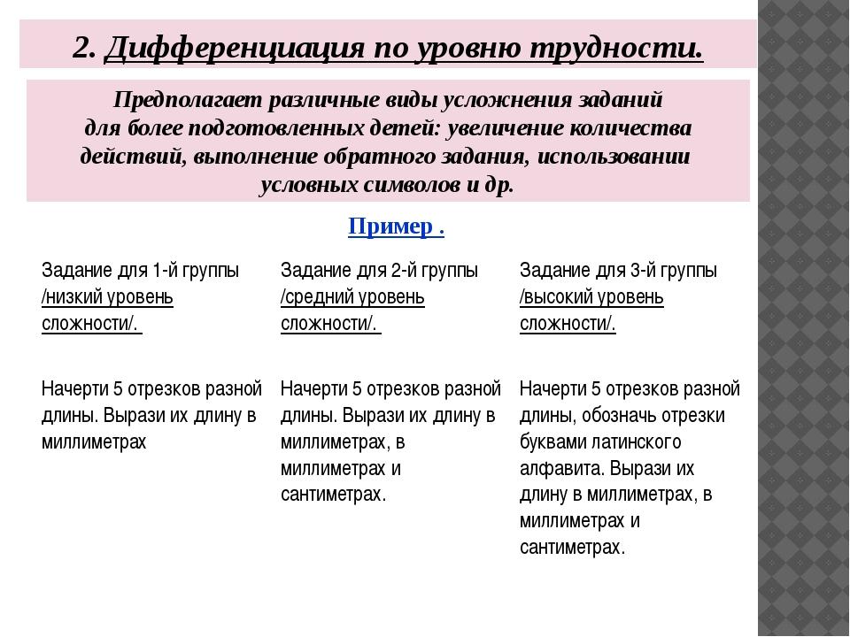 2. Дифференциация по уровню трудности. Предполагает различные виды усложнения...