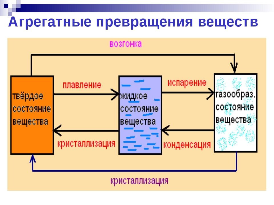 Агрегатные превращения веществ
