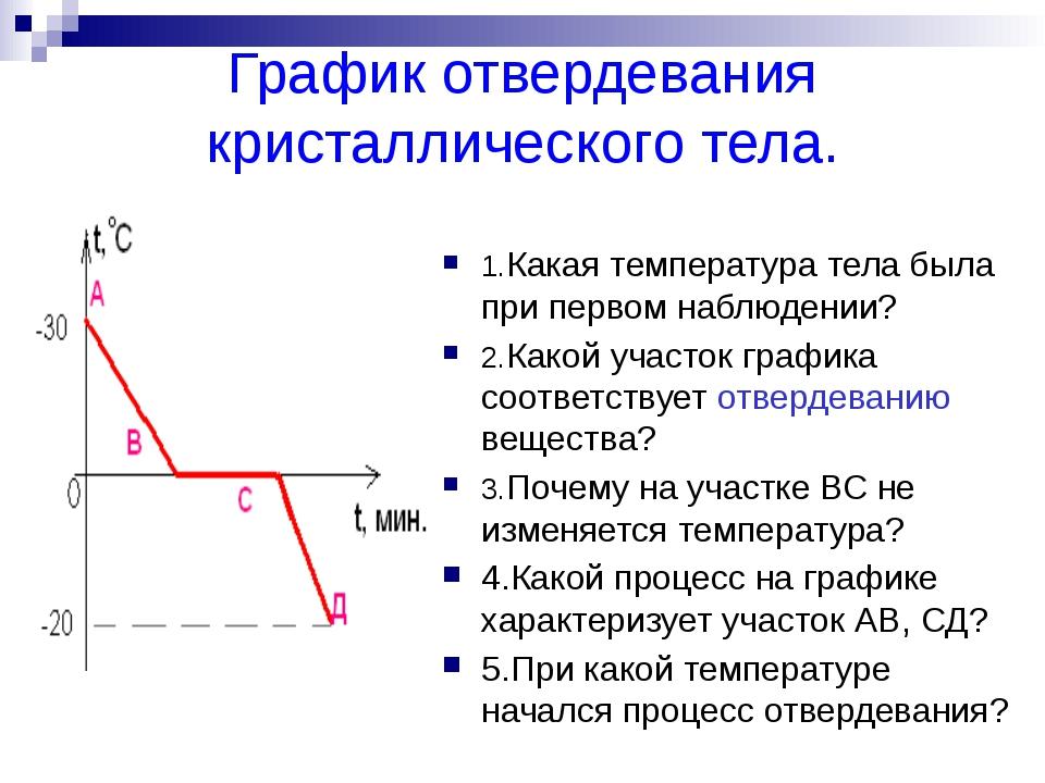 График отвердевания кристаллического тела. 1.Какая температура тела была при...