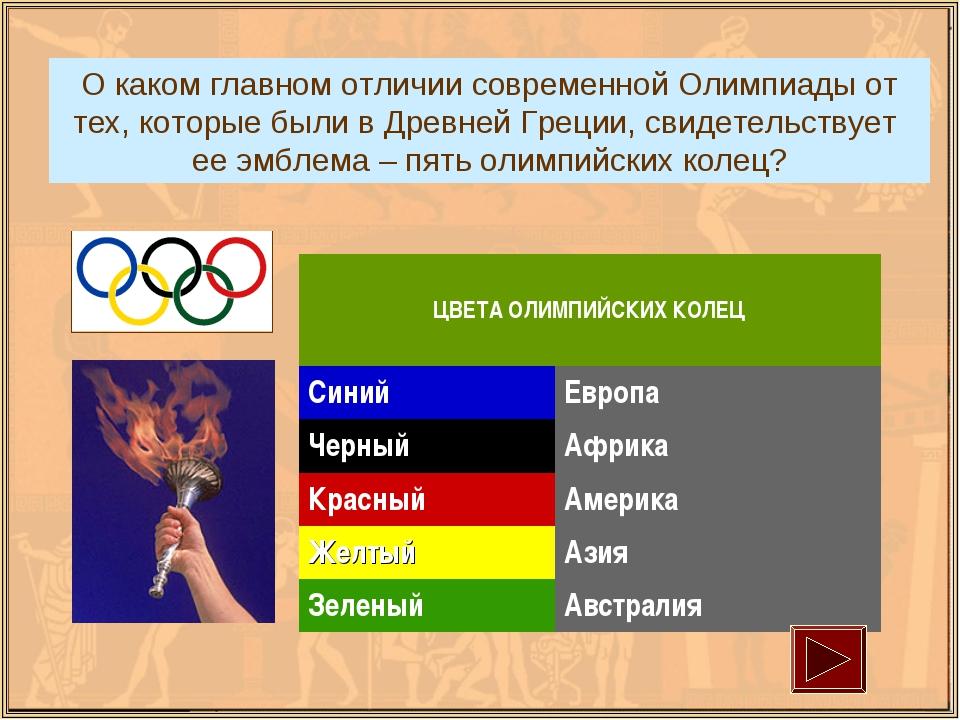 О каком главном отличии современной Олимпиады от тех, которые были в Древней...