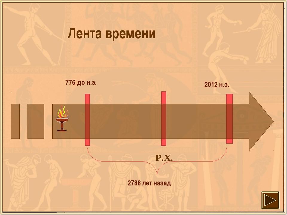 Р.Х. 776 до н.э. 2012 н.э. 2788 лет назад Лента времени