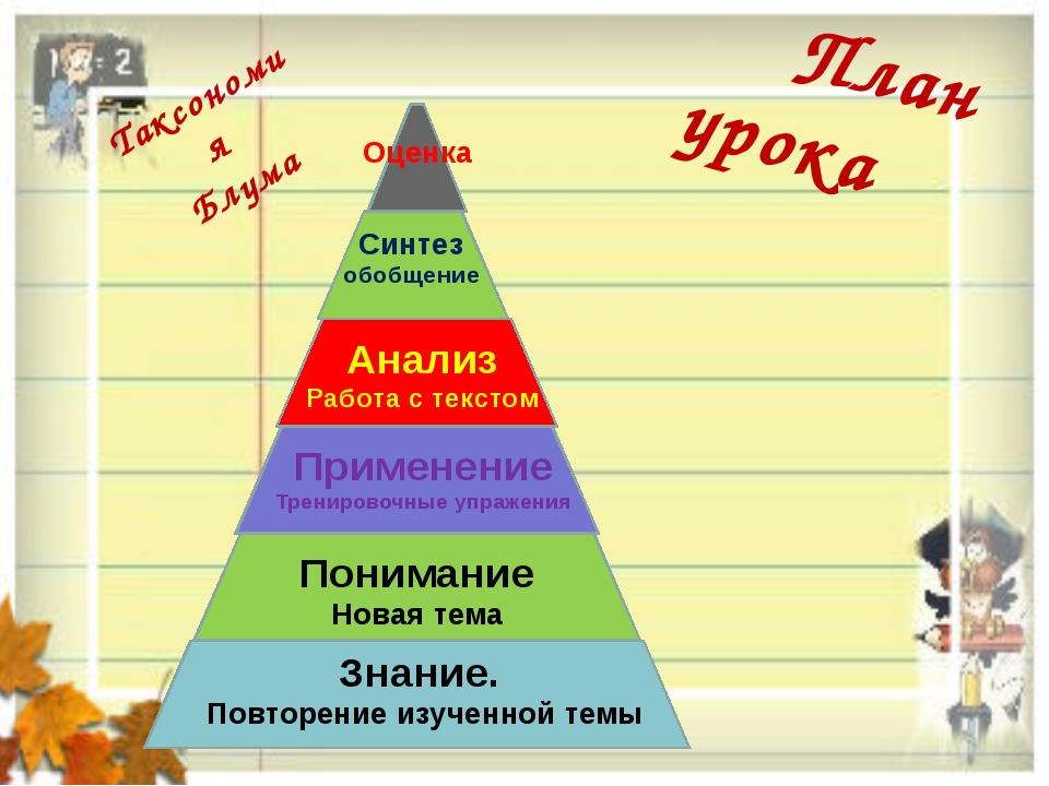 План урока Знание. Повторение изученной темы Понимание Новая тема Применение...