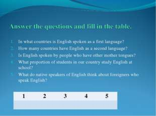In what countries is English spoken as a first language? How many countries h